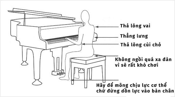 Tư thế ngồi chơi đàn piano đúng