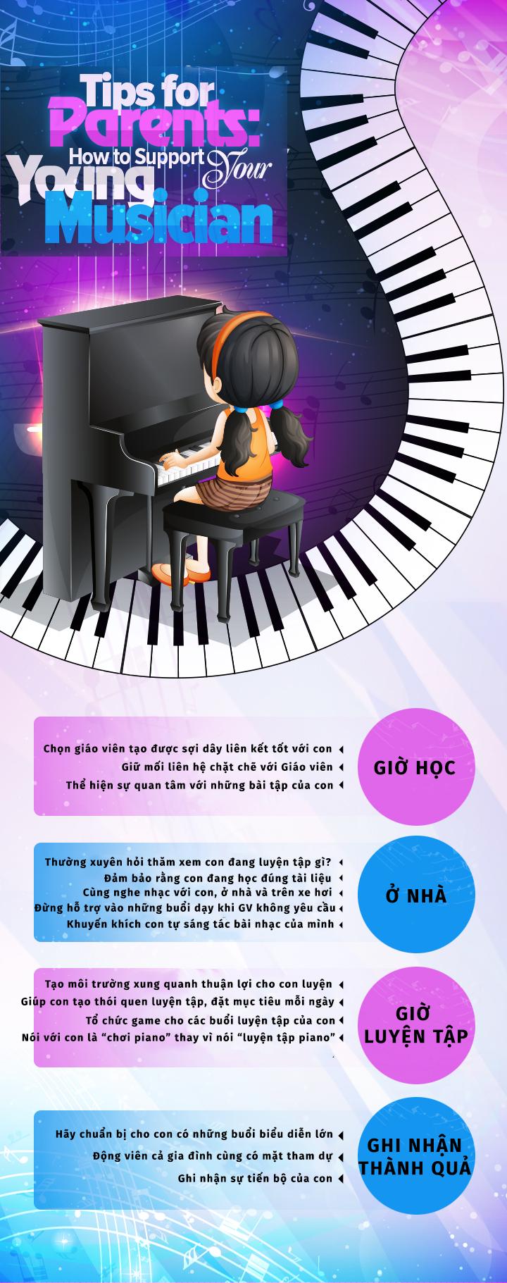 Cha mẹ hỗ trợ con học piano như thế nào